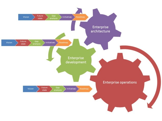 Enterprise-development-2
