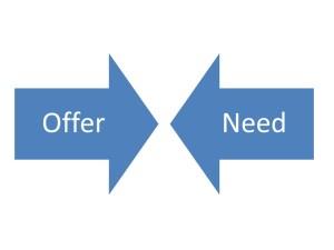 need-offer-v0-13